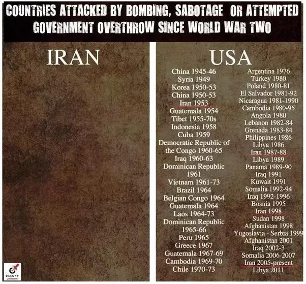iran vs USA invasion