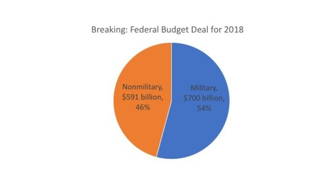 budgetdeal2018_graphic_large